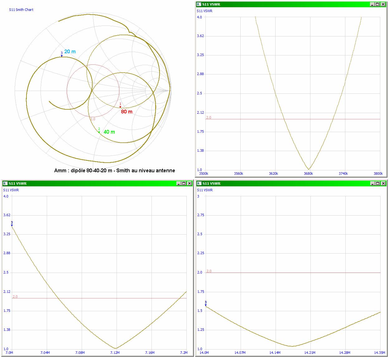 Antenne 80-40-20 m à trappes 90.61.62.56-608170f3d6053