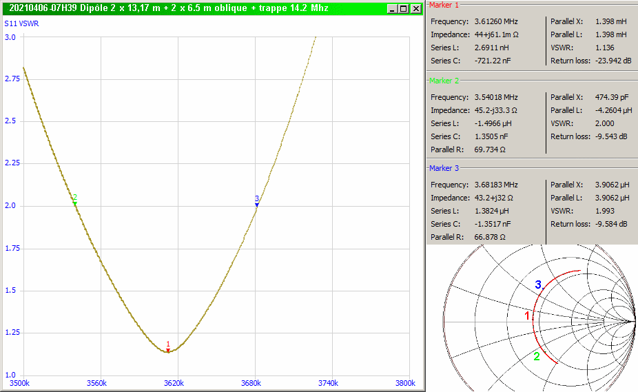 Antenne 80-40-20 m à trappes 90.61.99.233-606bf5b40d5d7